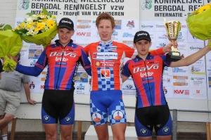 Trofee van Vlaanderen